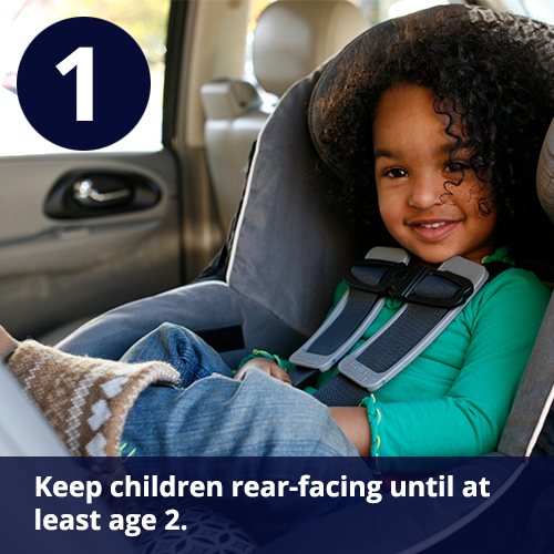 Child sitting in a rear-facing car seat Text: Keep children rear-facing until at least age 2.